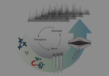 Improving proteome coverage in short LC gradients